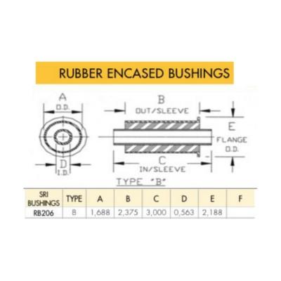 Standard Unthreaded Spring & Hanger Bushings - By Size - H/D