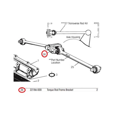 2000 Chevy Blazer Wiring Harness 2000 Chevy Blazer