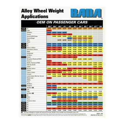wheel weight application chart nww 201047 buy online napa auto parts